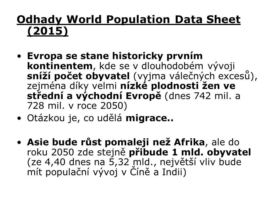 Odhady World Population Data Sheet (2015) Evropa se stane historicky prvním kontinentem, kde se v dlouhodobém vývoji sníží počet obyvatel (vyjma válečných excesů), zejména díky velmi nízké plodnosti žen ve střední a východní Evropě (dnes 742 mil.