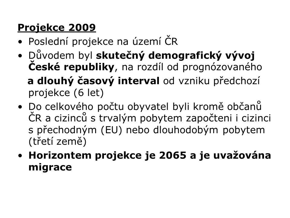 Projekce 2009 Poslední projekce na území ČR Důvodem byl skutečný demografický vývoj České republiky, na rozdíl od prognózovaného a dlouhý časový interval od vzniku předchozí projekce (6 let) Do celkového počtu obyvatel byli kromě občanů ČR a cizinců s trvalým pobytem započteni i cizinci s přechodným (EU) nebo dlouhodobým pobytem (třetí země) Horizontem projekce je 2065 a je uvažována migrace