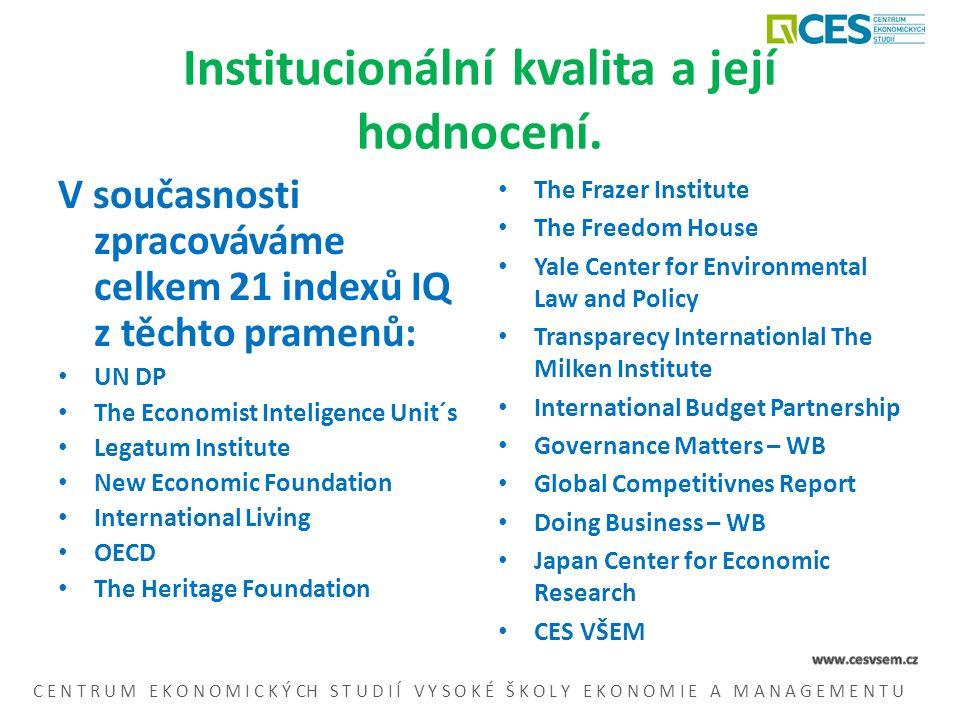 Institucionální kvalita a její hodnocení.