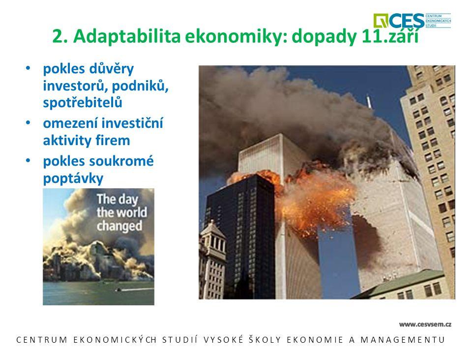 2. Adaptabilita ekonomiky: dopady 11.září pokles důvěry investorů, podniků, spotřebitelů omezení investiční aktivity firem pokles soukromé poptávky C