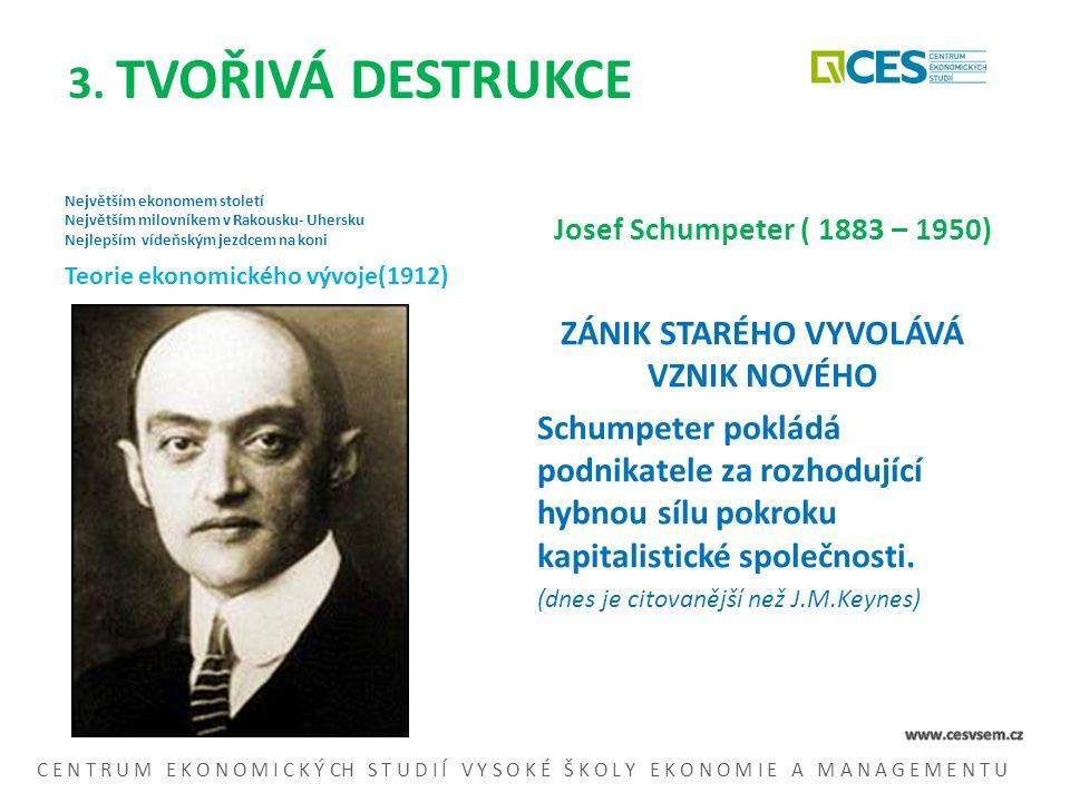 3. TVOŘIVÁ DESTRUKCE Největším ekonomem století Největším milovníkem v Rakousku- Uhersku Nejlepším vídeňským jezdcem na koni Teorie ekonomického vývoj