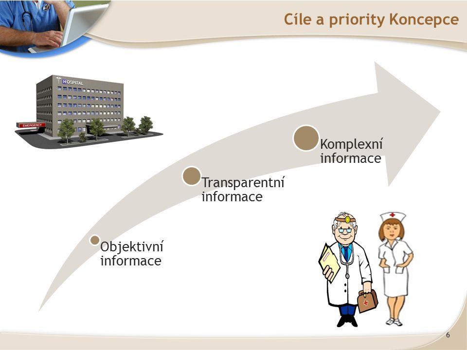 6 Cíle a priority Koncepce Objektivní informace Transparentní informace Komplexní informace