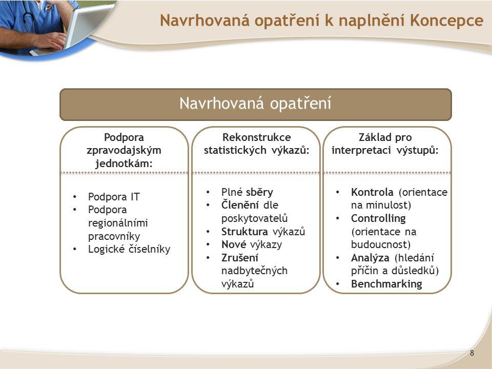 8 Navrhovaná opatření k naplnění Koncepce Navrhovaná opatření Podpora zpravodajským jednotkám: Rekonstrukce statistických výkazů: Základ pro interpret