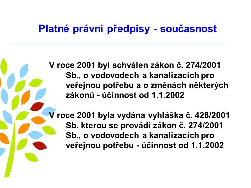 Platné právní předpisy - současnost V roce 2001 byl schválen zákon č.