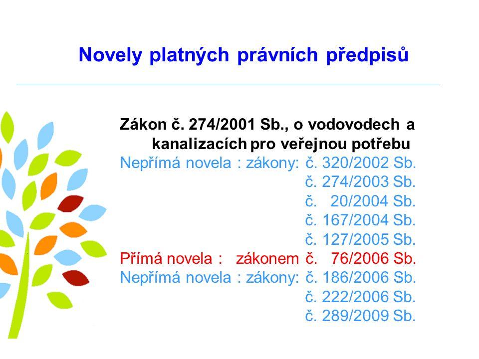 Novely platných právních předpisů Vyhláška č.428/2001 Sb.