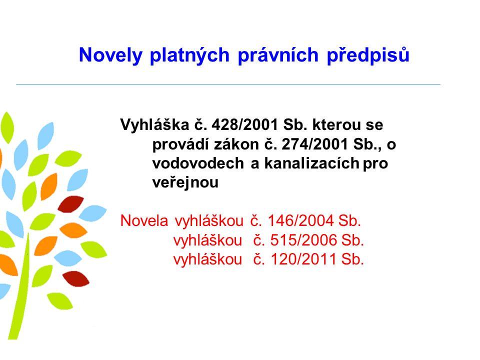 Novely platných právních předpisů Vyhláška č. 428/2001 Sb.