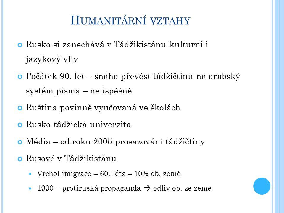 H UMANITÁRNÍ VZTAHY Rusko si zanechává v Tádžikistánu kulturní i jazykový vliv Počátek 90. let – snaha převést tádžičtinu na arabský systém písma – ne