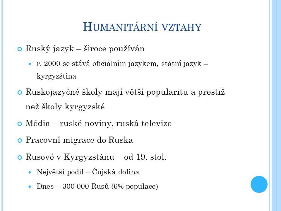 H UMANITÁRNÍ VZTAHY Ruský jazyk – široce používán r. 2000 se stává oficiálním jazykem, státní jazyk – kyrgyzština Ruskojazyčné školy mají větší popula
