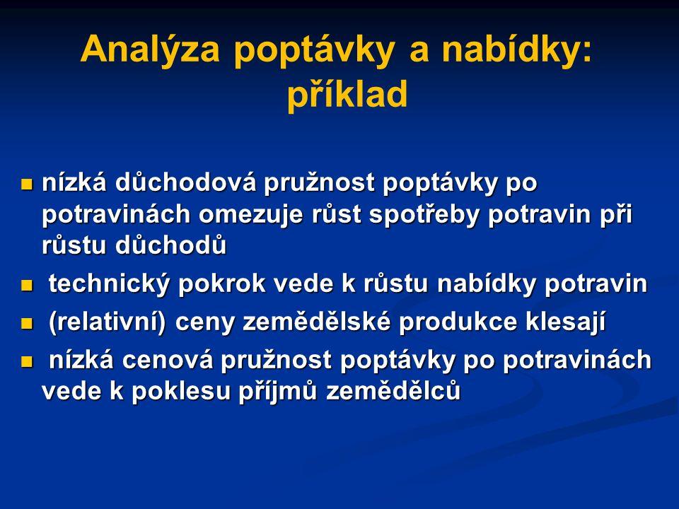 Analýza poptávky a nabídky základní ekonomický nástroj - slouží k vysvětlení a predikci ekonomických jevů základní ekonomický nástroj - slouží k vysvě