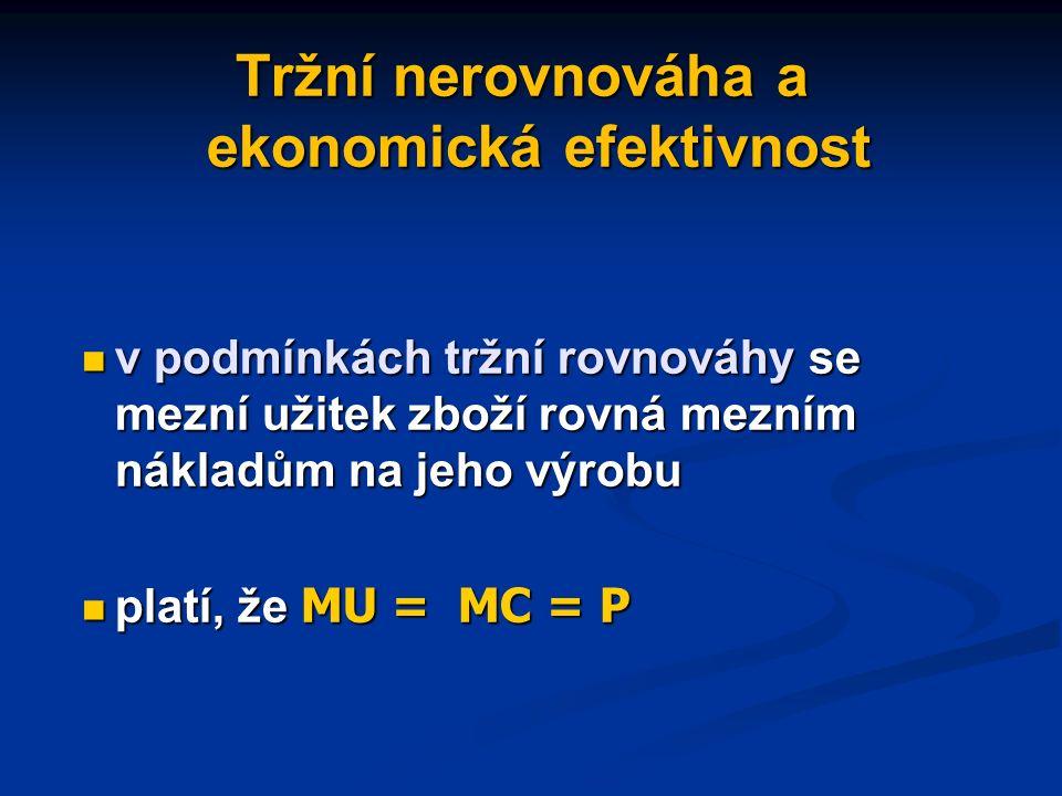 Vliv spodních cenových mezí (minimální mzdy, minimální ceny zemědělských produktů apod.) S D q p p(min) Cena nemůže klesnout pod P (min), na trhu bude vždy převis nabídky