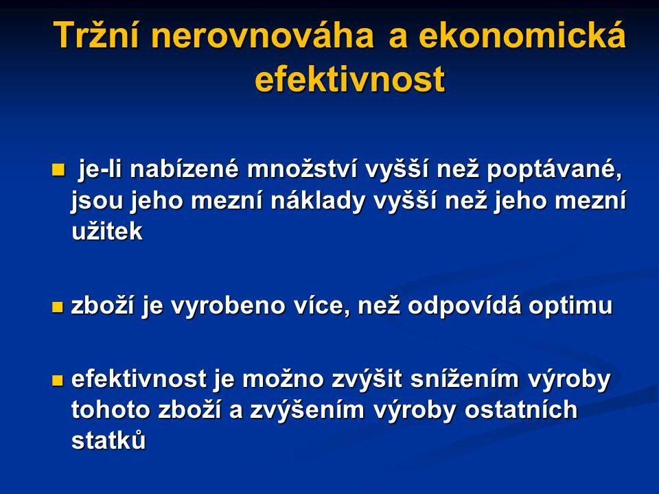 Tržní nerovnováha a ekonomická efektivnost je-li mezní užitek nějakého statku vyšší než jeho mezní náklady, je tohoto zboží z pohledu ekonomické efektivity vyrobeno málo je-li mezní užitek nějakého statku vyšší než jeho mezní náklady, je tohoto zboží z pohledu ekonomické efektivity vyrobeno málo efektivnost se zvýší přesunem části výrobních faktorů na výrobu tohoto statku efektivnost se zvýší přesunem části výrobních faktorů na výrobu tohoto statku