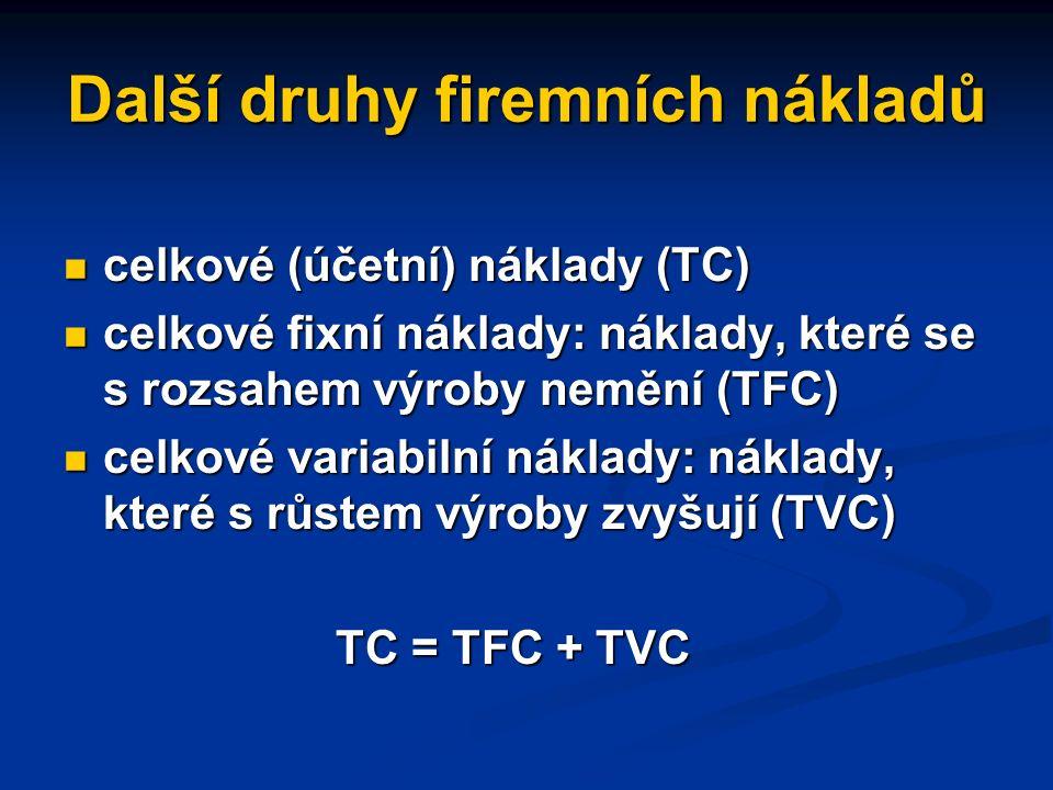 Křivka celkových nákladů celkových variabilních nákladů 100 200 300 400 500 600 700 020406080 TVC TC Q