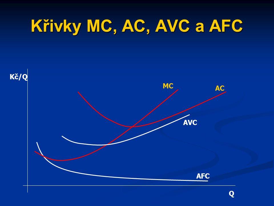 Mezní náklady náklady potřebné k rozšíření výroby o jednotku náklady potřebné k rozšíření výroby o jednotku mezní náklady (MC) nejdříve klesají, od ur