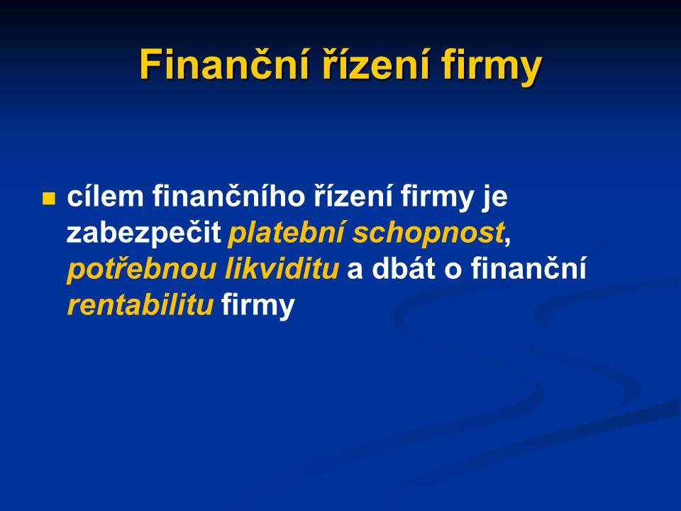 Zdroje firemního financování