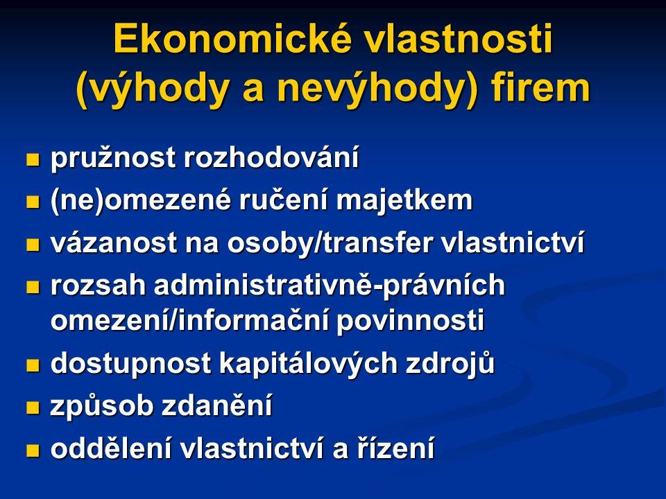 Základní ekonomické typy firem další typy firem: další typy firem: - veřejné (státní) podniky - veřejné (státní) podniky - družstva - družstva - neziskové organizace - neziskové organizace