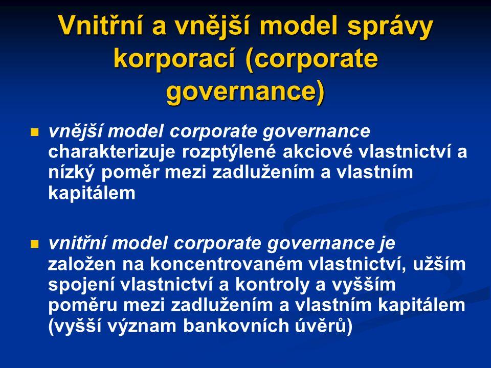 Správa korporací Profesionální management, který správa pro výkonné (exekutivní) řízení najímá, je odpovědný správnímu orgánu, nikoli přímo akcionářům.