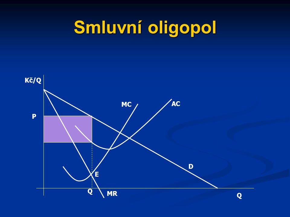 Oligopol charakteristika: - - několika firem se značnou tržní silou - - bariéry vstupu ztěžující příchod nových firem - - vzájemná závislost rozhodování oligopolních firem - - zpravidla diferencovaný produkt existuje několik modelů oligopolu: - smluvní oligopol - oligopol s dominantní firmou (cenové vůdcovství)