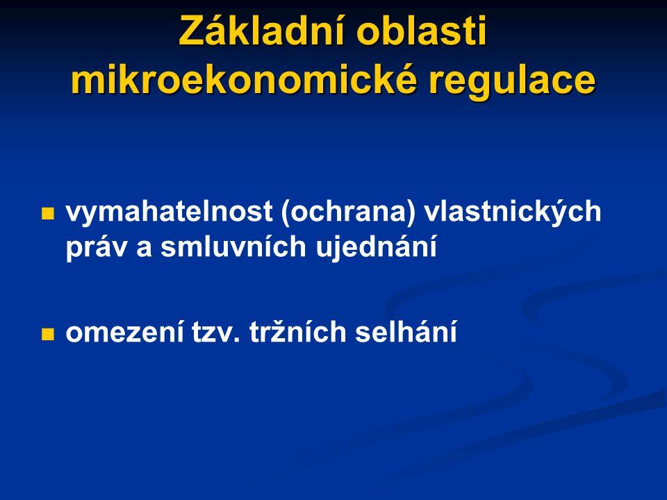 Mikroekonomická regulace administrativní, resp.