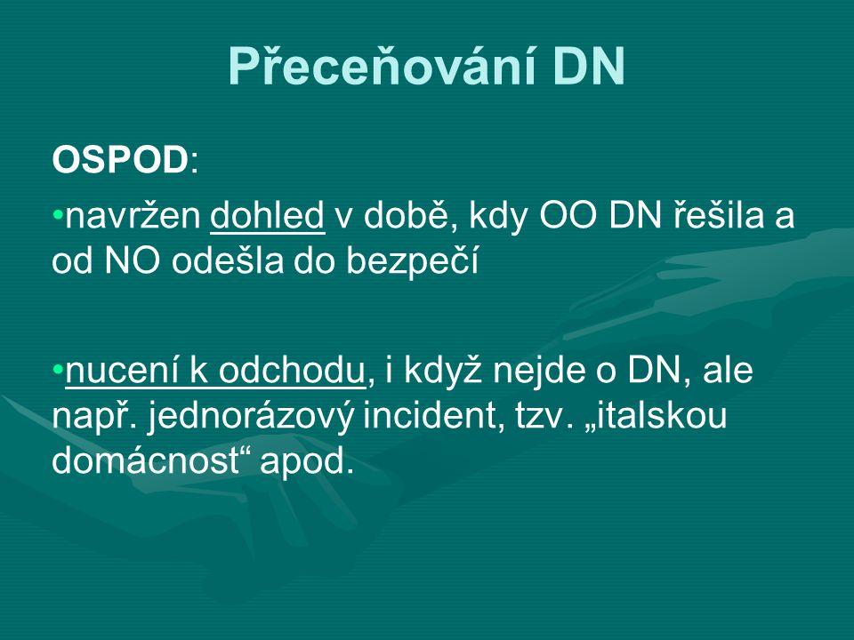 Přeceňování DN OSPOD: navržen dohled v době, kdy OO DN řešila a od NO odešla do bezpečí nucení k odchodu, i když nejde o DN, ale např. jednorázový inc