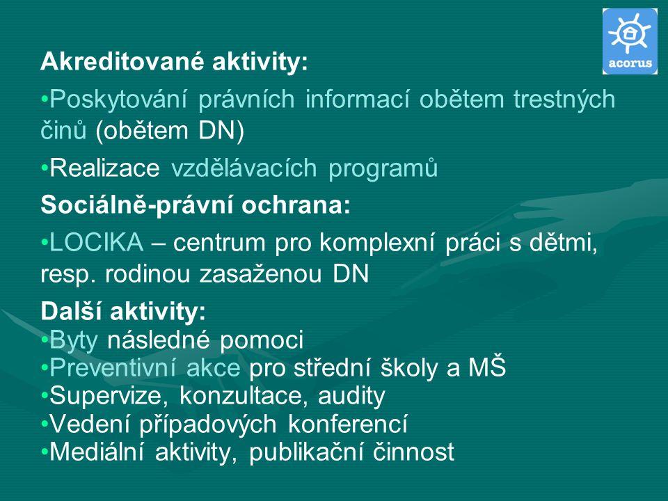 Akreditované aktivity: Poskytování právních informací obětem trestných činů (obětem DN) Realizace vzdělávacích programů Sociálně-právní ochrana: LOCIK