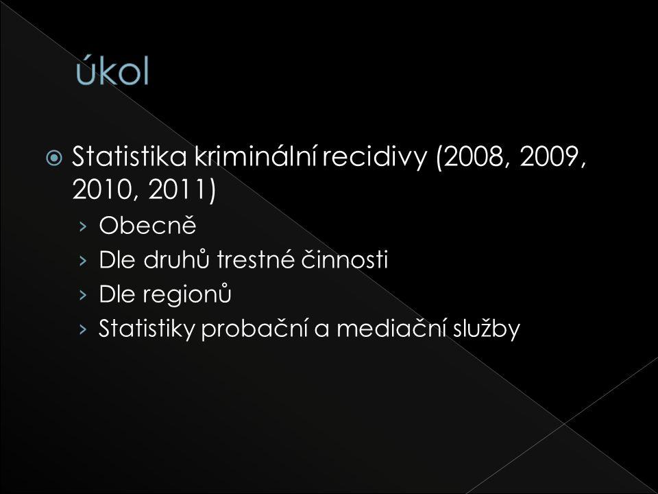  Statistika kriminální recidivy (2008, 2009, 2010, 2011) › Obecně › Dle druhů trestné činnosti › Dle regionů › Statistiky probační a mediační služby