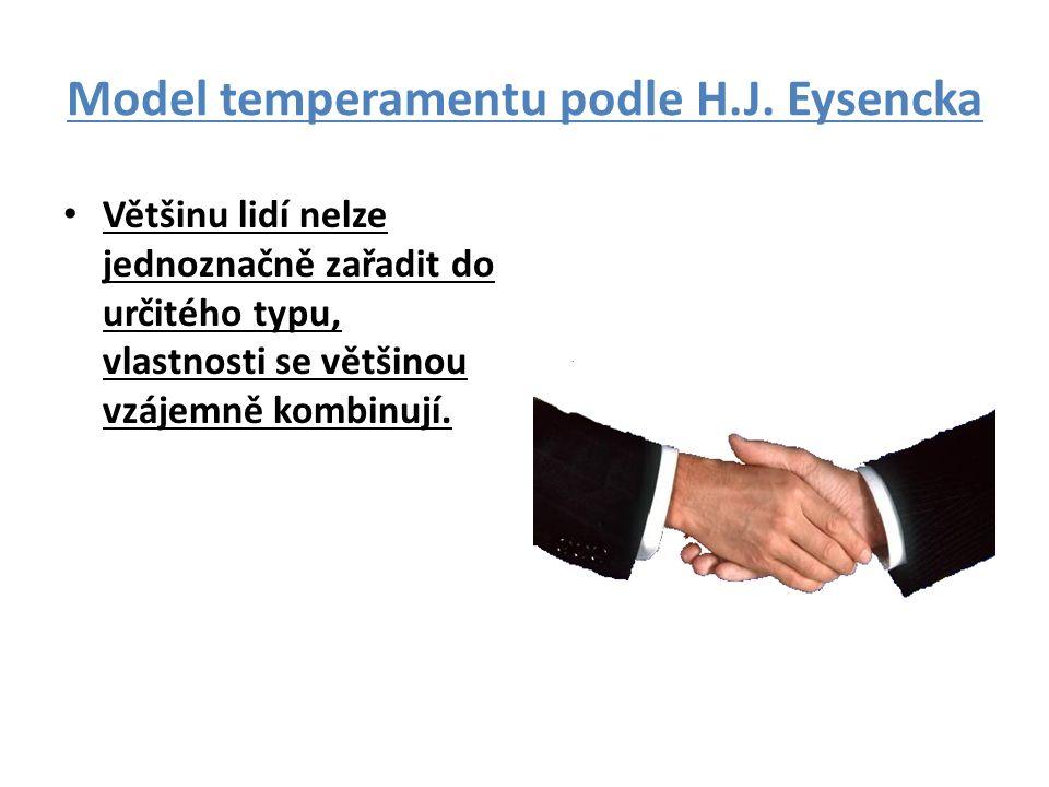 Model temperamentu podle H.J.