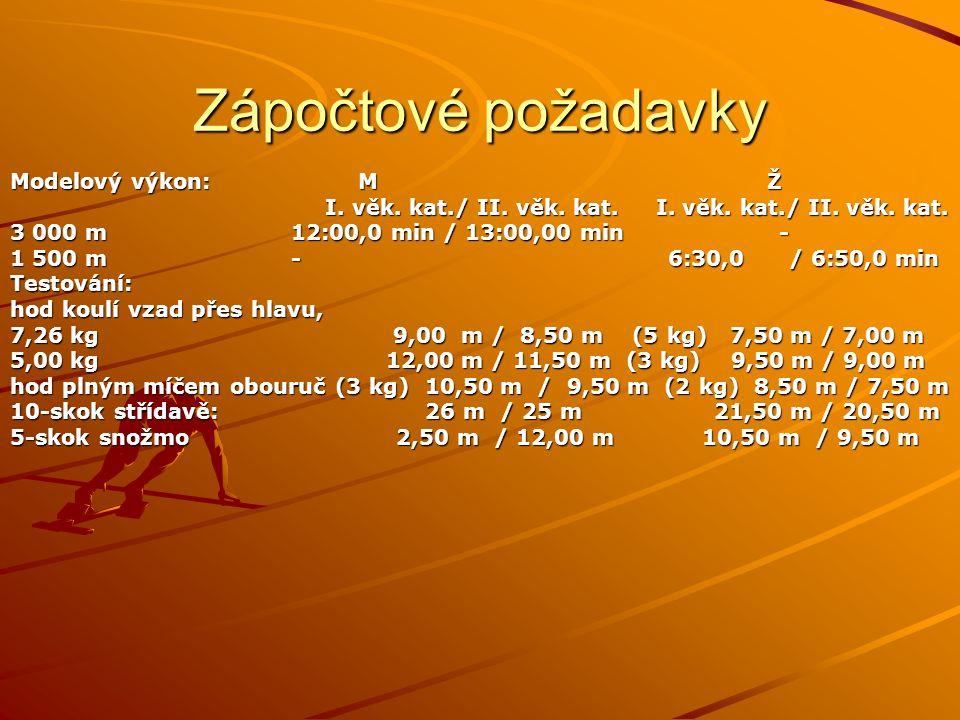 Zápočtové požadavky Modelový výkon: M Ž I.věk. kat./ II.