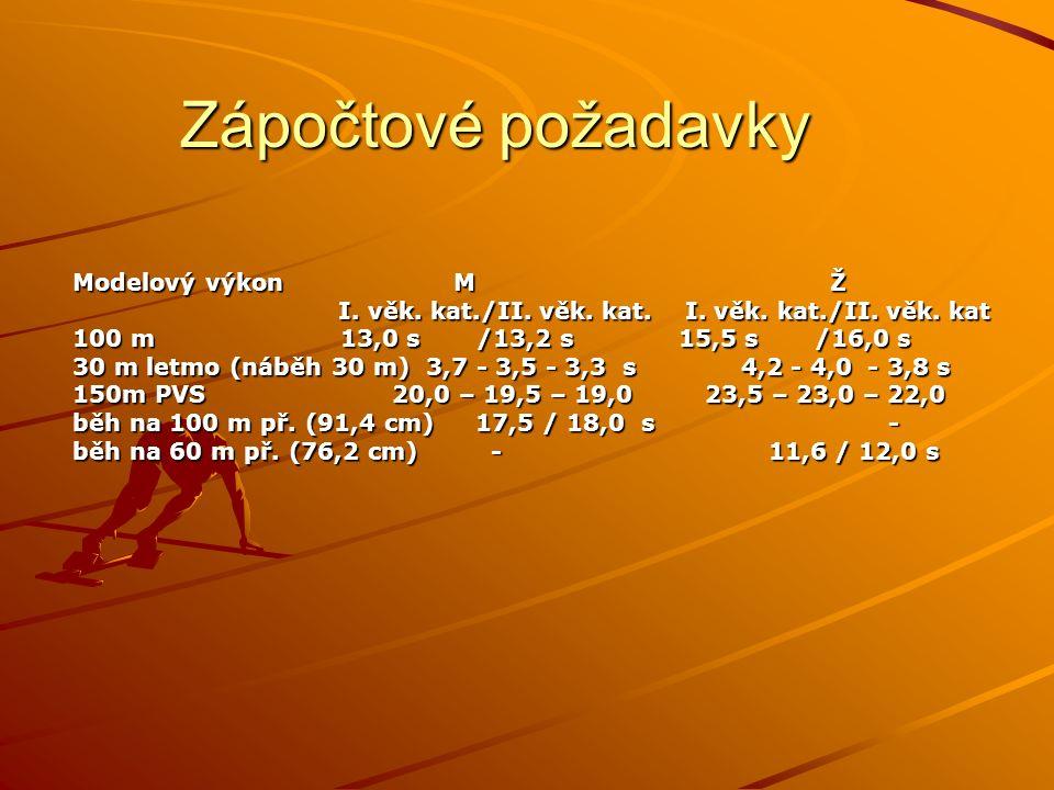 Zápočtové požadavky Modelový výkon M Ž I. věk. kat./II.
