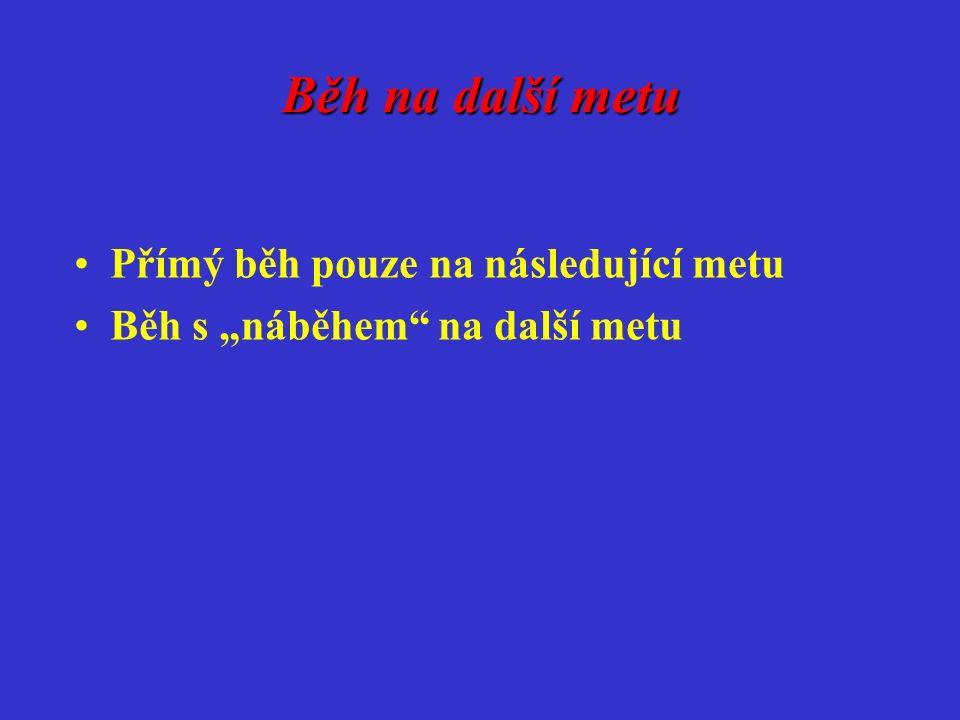 """Běh na další metu Přímý běh pouze na následující metu Běh s """"náběhem na další metu"""