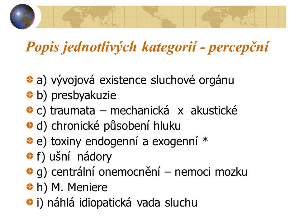 Popis jednotlivých kategorií - percepční a) vývojová existence sluchové orgánu b) presbyakuzie c) traumata – mechanická x akustické d) chronické působ