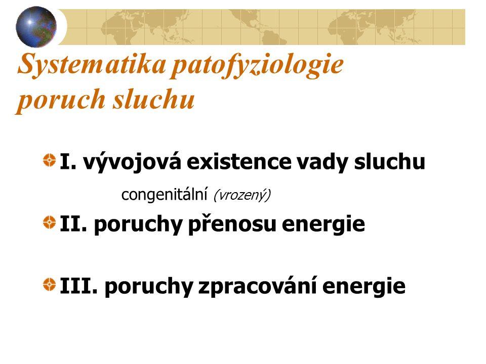 Systematika patofyziologie poruch sluchu I. vývojová existence vady sluchu congenitální (vrozený) II. poruchy přenosu energie III. poruchy zpracování
