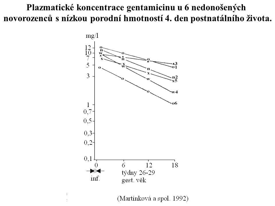 Plazmatické koncentrace gentamicinu u 6 nedonošených novorozenců s nízkou porodní hmotností 4.