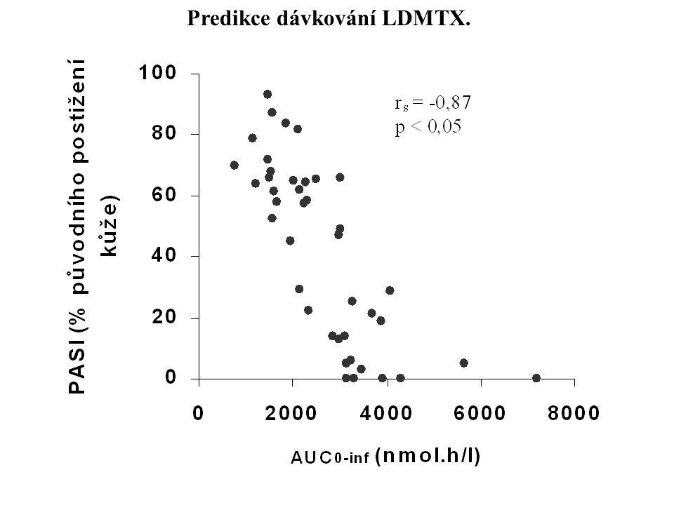 Predikce dávkování LDMTX.