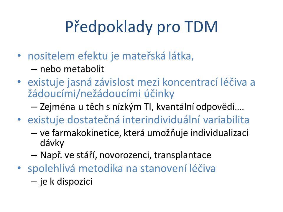 Předpoklady pro TDM nositelem efektu je mateřská látka, – nebo metabolit existuje jasná závislost mezi koncentrací léčiva a žádoucími/nežádoucími účinky – Zejména u těch s nízkým TI, kvantální odpovědí….