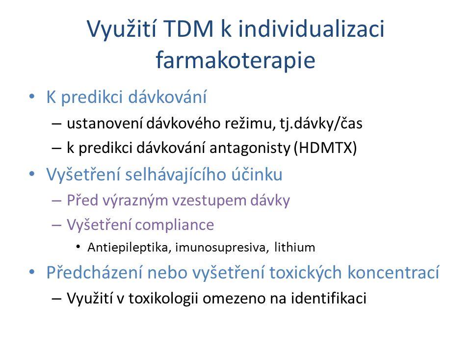 Využití TDM k individualizaci farmakoterapie K predikci dávkování – ustanovení dávkového režimu, tj.dávky/čas – k predikci dávkování antagonisty (HDMTX) Vyšetření selhávajícího účinku – Před výrazným vzestupem dávky – Vyšetření compliance Antiepileptika, imunosupresiva, lithium Předcházení nebo vyšetření toxických koncentrací – Využití v toxikologii omezeno na identifikaci