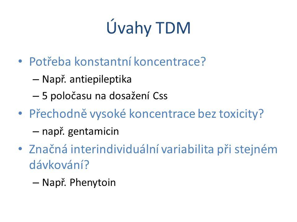 Úvahy TDM Potřeba konstantní koncentrace. – Např.