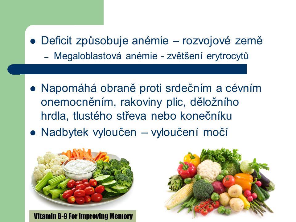 Deficit způsobuje anémie – rozvojové země – Megaloblastová anémie - zvětšení erytrocytů Napomáhá obraně proti srdečním a cévním onemocněním, rakoviny plic, děložního hrdla, tlustého střeva nebo konečníku Nadbytek vyloučen – vyloučení močí