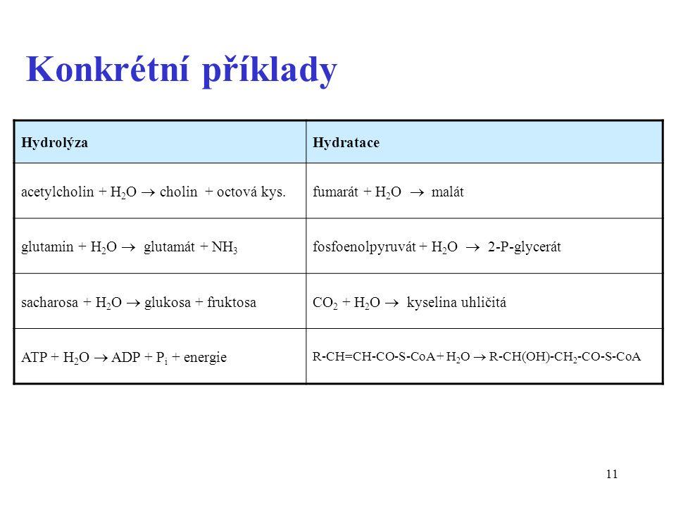 11 Konkrétní příklady HydrolýzaHydratace acetylcholin + H 2 O  cholin + octová kys.fumarát + H 2 O  malát glutamin + H 2 O  glutamát + NH 3 fosfoenolpyruvát + H 2 O  2-P-glycerát sacharosa + H 2 O  glukosa + fruktosaCO 2 + H 2 O  kyselina uhličitá ATP + H 2 O  ADP + P i + energie R-CH=CH-CO-S-CoA + H 2 O  R-CH(OH)-CH 2 -CO-S-CoA
