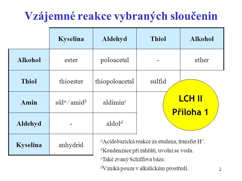 3 Reakce aldehydů a ketonů ReakceProdukt Oxidace aldehyd  karboxylová kyselina keton  žádná reakce Redukce aldehyd  primární alkohol keton  sekundární alkohol Adice alkoholuhemiacetal / hemiketal Adice aminu aldimin / ketimin (Schiffova báze) δ -δ - δ +δ + adice nukleofilu