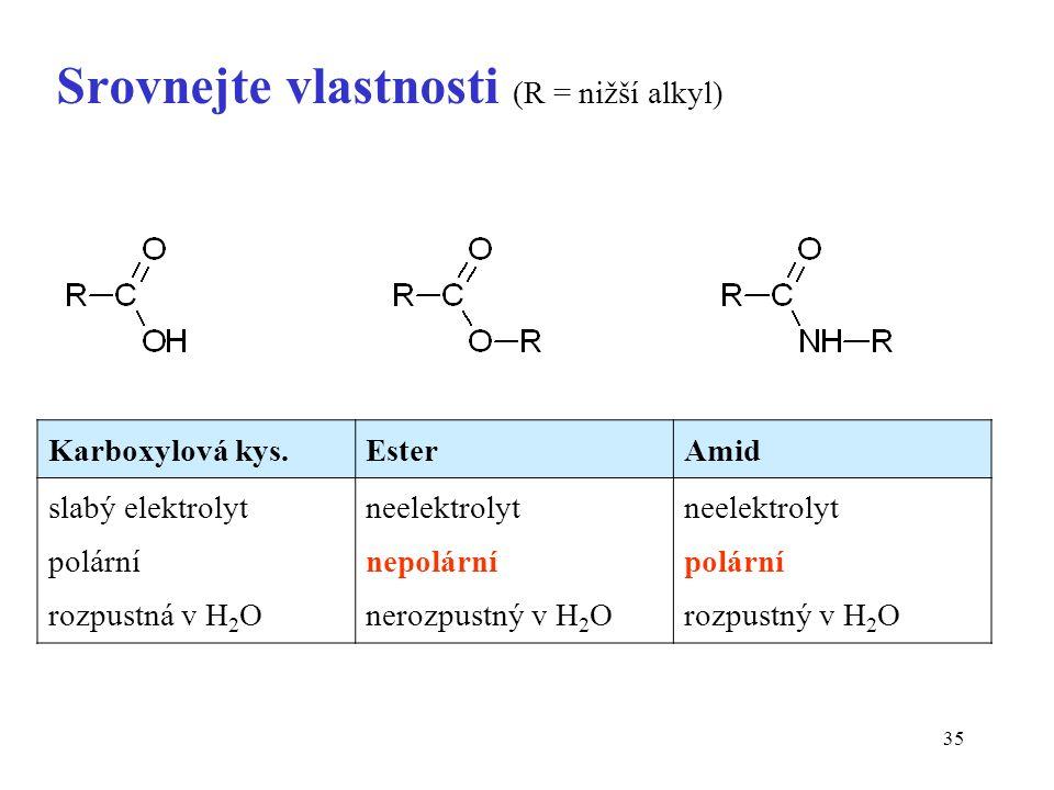 35 Srovnejte vlastnosti (R = nižší alkyl) Karboxylová kys.EsterAmid slabý elektrolyt polární rozpustná v H 2 O neelektrolyt nepolární nerozpustný v H 2 O neelektrolyt polární rozpustný v H 2 O