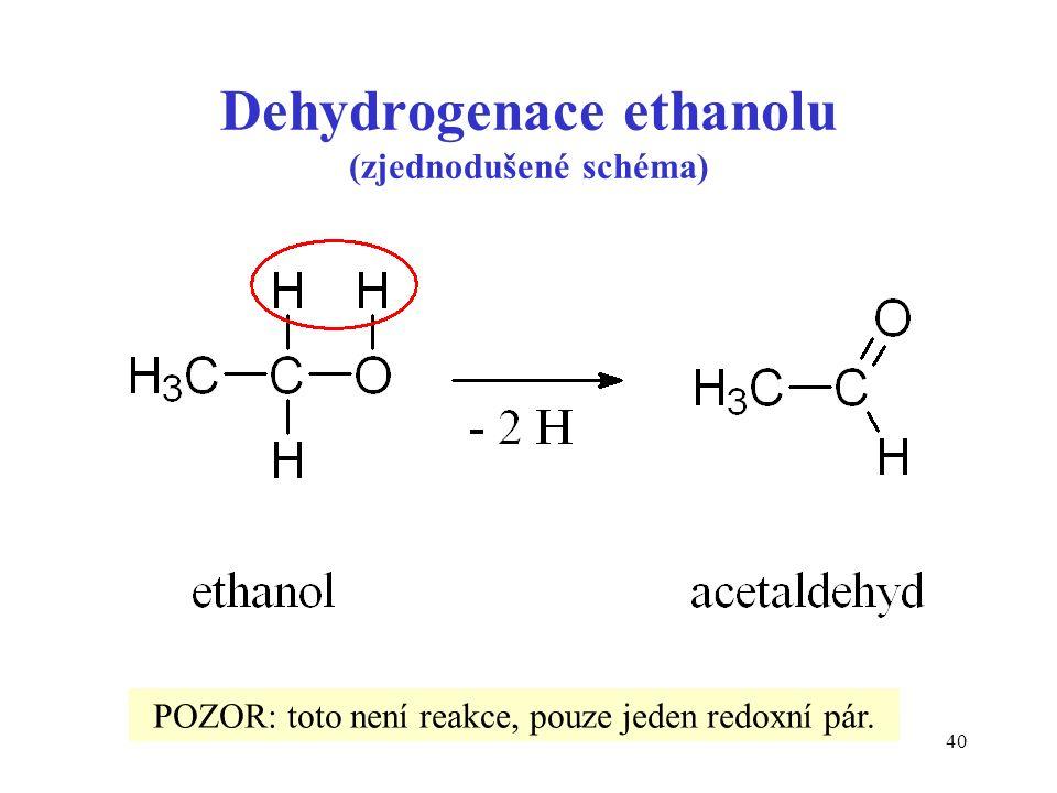 40 Dehydrogenace ethanolu (zjednodušené schéma) POZOR: toto není reakce, pouze jeden redoxní pár.