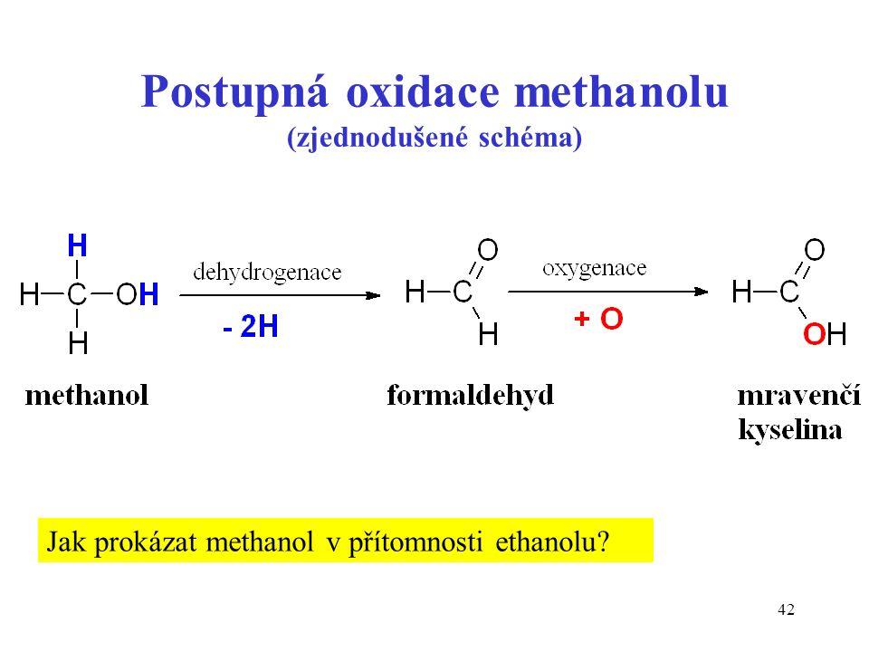 42 Postupná oxidace methanolu (zjednodušené schéma) Jak prokázat methanol v přítomnosti ethanolu