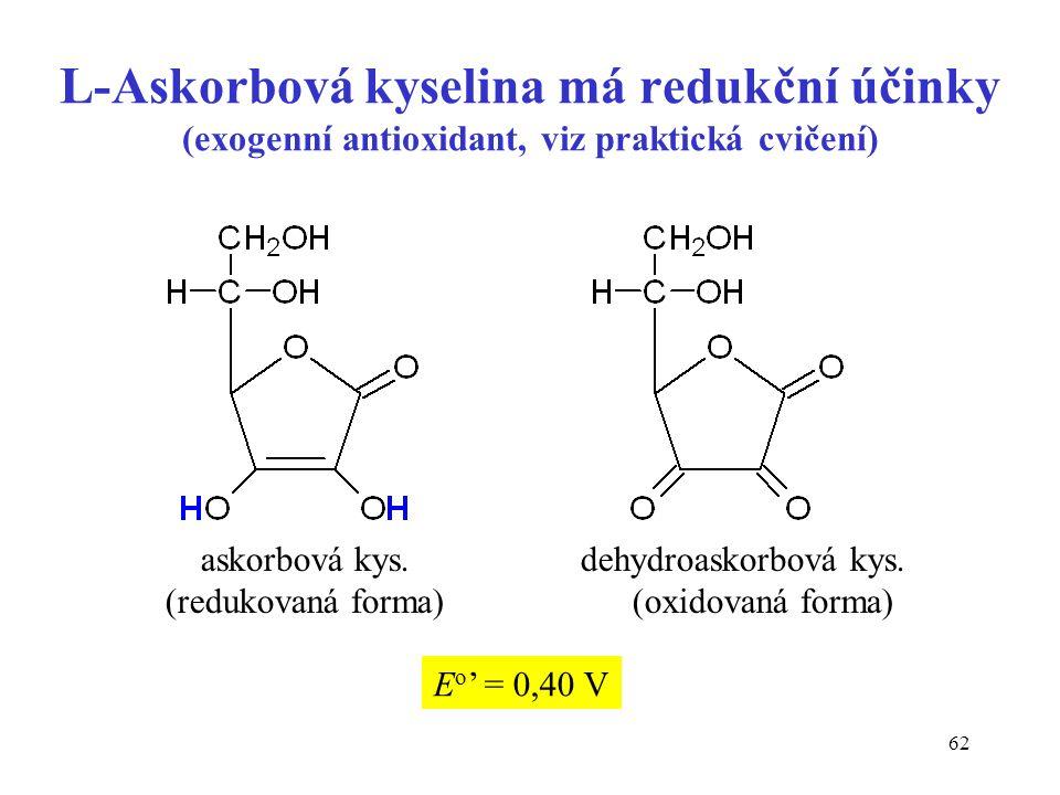62 L-Askorbová kyselina má redukční účinky (exogenní antioxidant, viz praktická cvičení) askorbová kys.