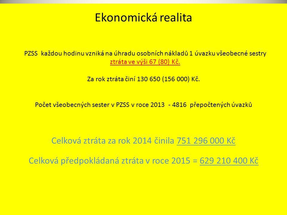 Ekonomická realita PZSS každou hodinu vzniká na úhradu osobních nákladů 1 úvazku všeobecné sestry ztráta ve výši 67 (80) Kč.