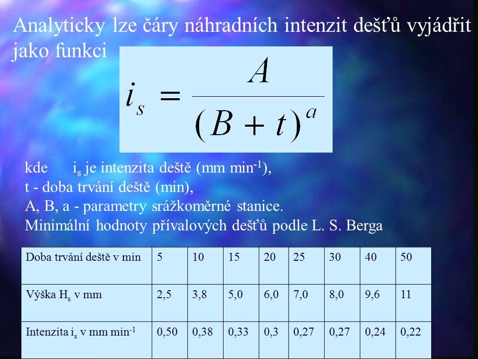 Doba trvání deště v min510152025304050 Výška H s v mm2,53,85,06,07,08,09,611 Intenzita i s v mm min -1 0,500,380,330,30,27 0,240,22 kde i s je intenzita deště (mm min -1 ), t - doba trvání deště (min), A, B, a - parametry srážkoměrné stanice.