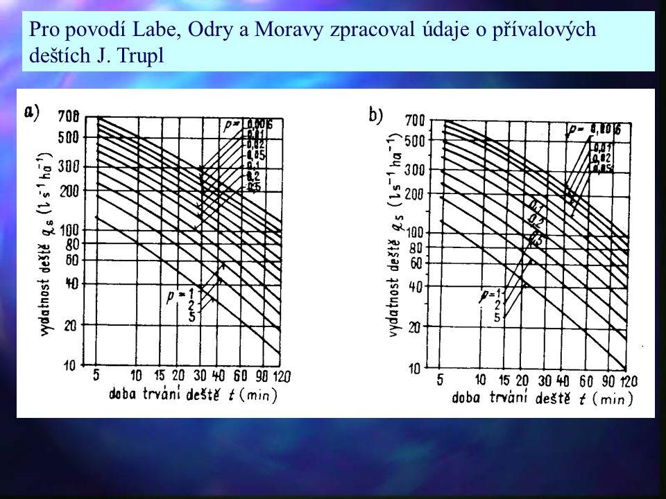 Pro povodí Labe, Odry a Moravy zpracoval údaje o přívalových deštích J. Trupl