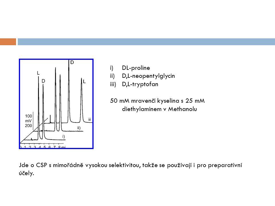 i)DL-proline ii)D,L-neopentylglycin iii)D,L-tryptofan 50 mM mravenčí kyselina s 25 mM diethylaminem v Methanolu Jde o CSP s mimořádně vysokou selektivitou, takže se používají i pro preparativní účely.