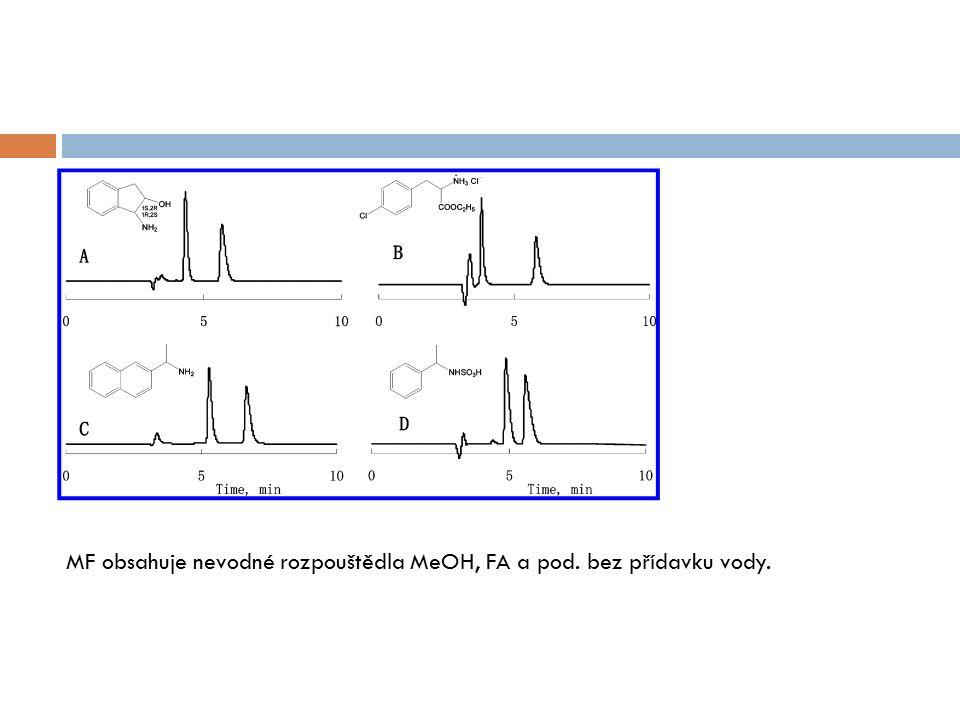 MF obsahuje nevodné rozpouštědla MeOH, FA a pod. bez přídavku vody.