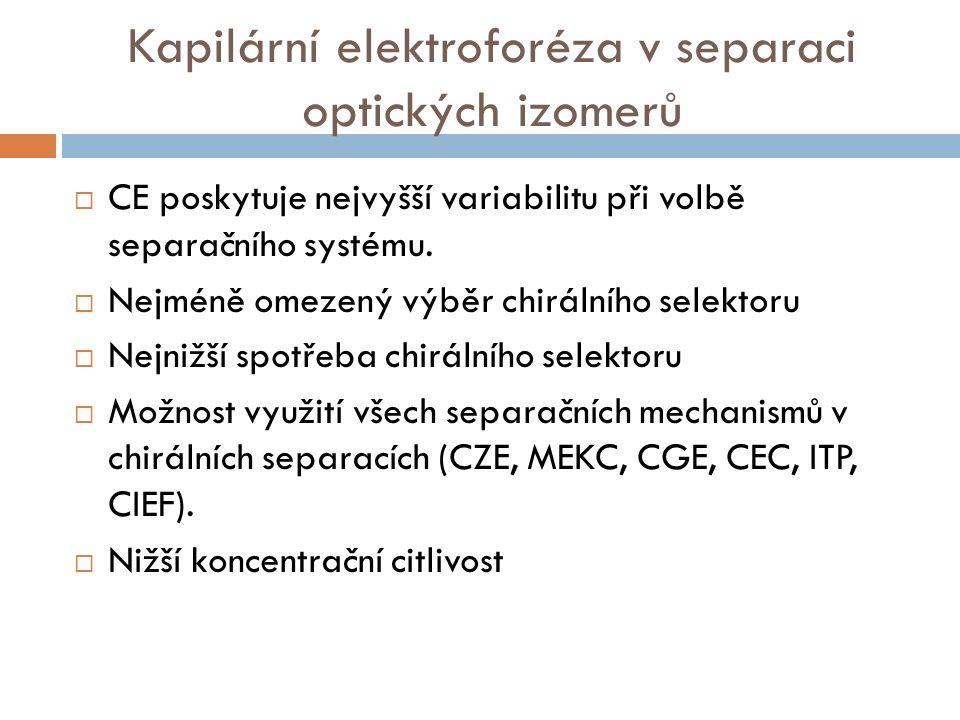 Kapilární elektroforéza v separaci optických izomerů  CE poskytuje nejvyšší variabilitu při volbě separačního systému.
