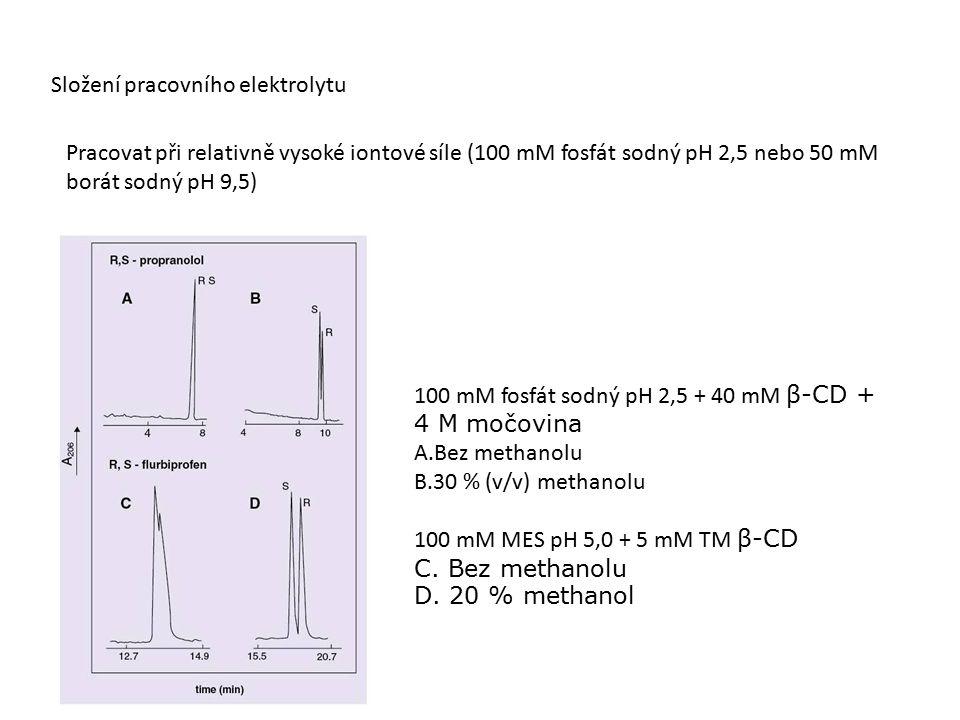 Složení pracovního elektrolytu Pracovat při relativně vysoké iontové síle (100 mM fosfát sodný pH 2,5 nebo 50 mM borát sodný pH 9,5) 100 mM fosfát sodný pH 2,5 + 40 mM β-CD + 4 M močovina A.Bez methanolu B.30 % (v/v) methanolu 100 mM MES pH 5,0 + 5 mM TM β-CD C.